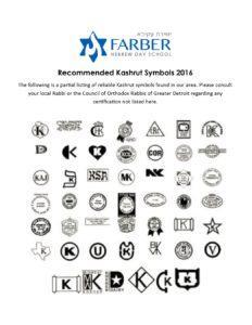Kashrut symbols