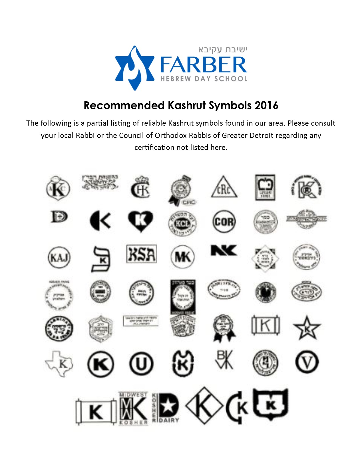 Approved kosher symbols farber hebrew day school kashrut symbols biocorpaavc Gallery